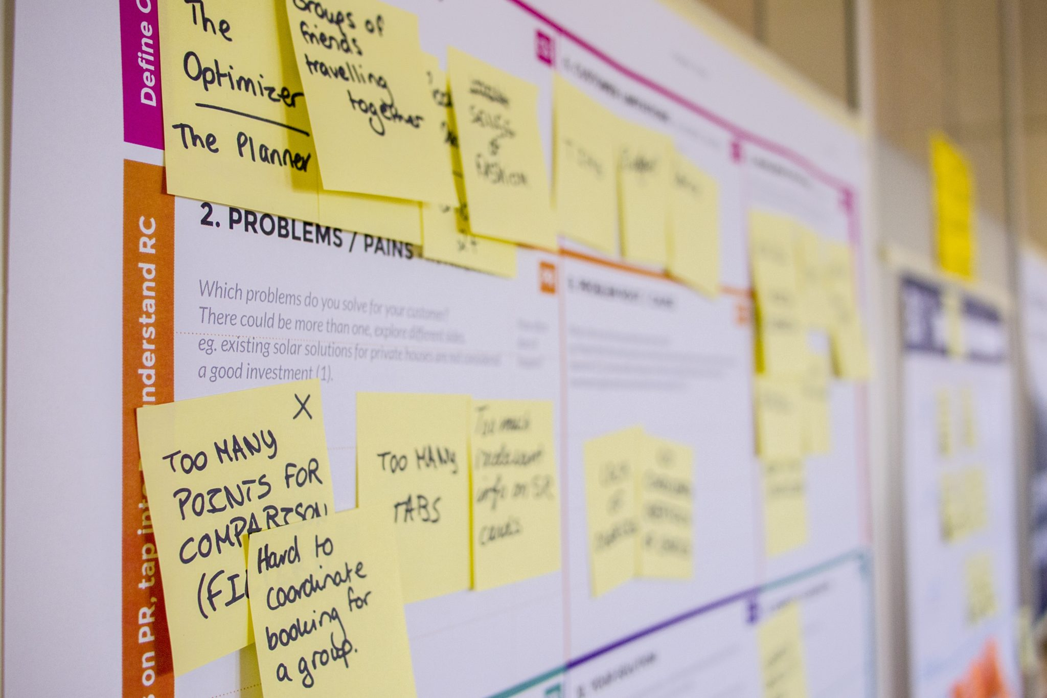 Client journey mapping workshop
